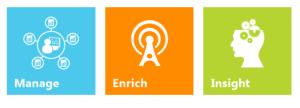 Microsoft Manage Enrich Insight - Big Data