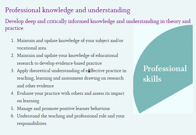 The Education and Training Foundation - Professional Knowledge and Understanding