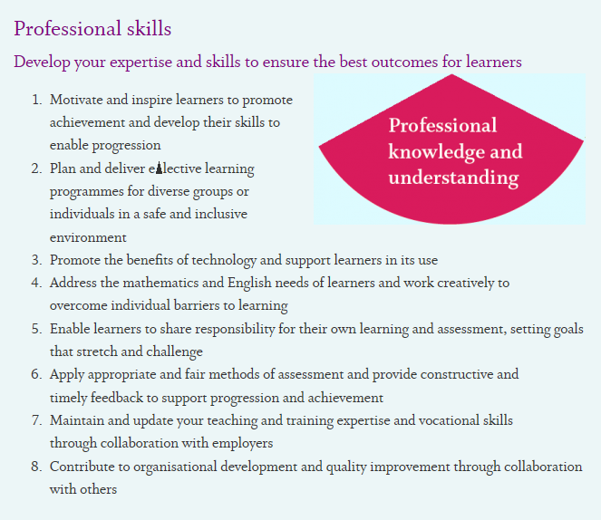 The Education and Training Foundation - Professional Skills