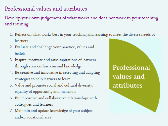 The Education and Training Foundation - Professional Values and Attributes